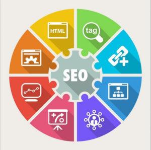 Web design Mandurah
